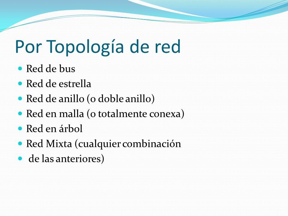 Por Topología de red Red de bus Red de estrella Red de anillo (o doble anillo) Red en malla (o totalmente conexa) Red en árbol Red Mixta (cualquier co