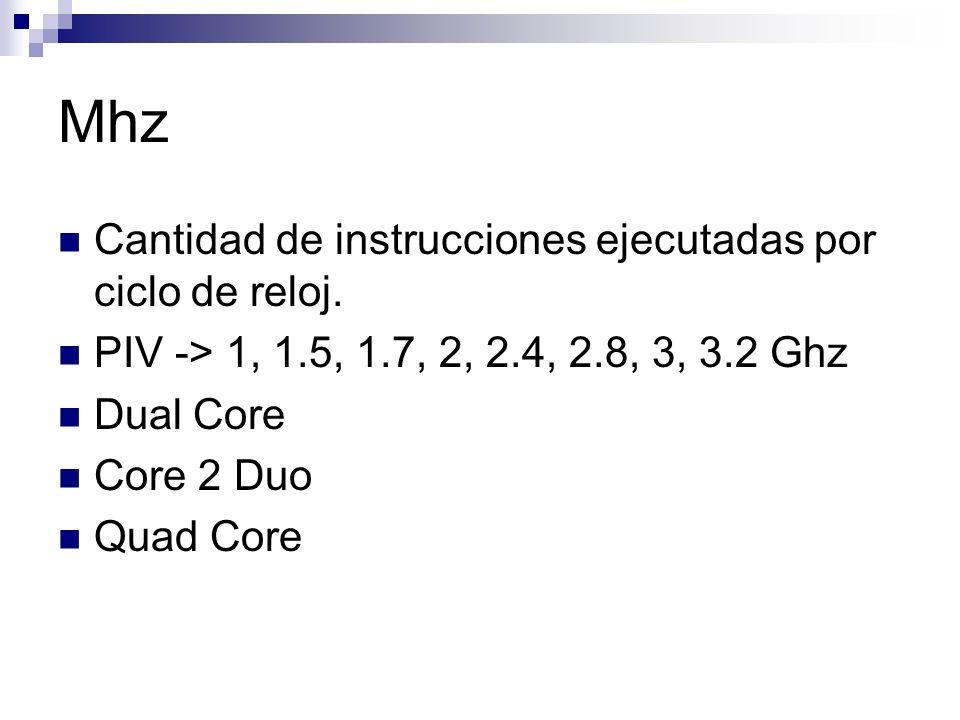 Mhz Cantidad de instrucciones ejecutadas por ciclo de reloj.