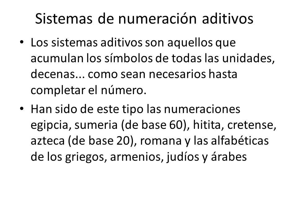 Sistemas de numeración aditivos Los sistemas aditivos son aquellos que acumulan los símbolos de todas las unidades, decenas... como sean necesarios ha
