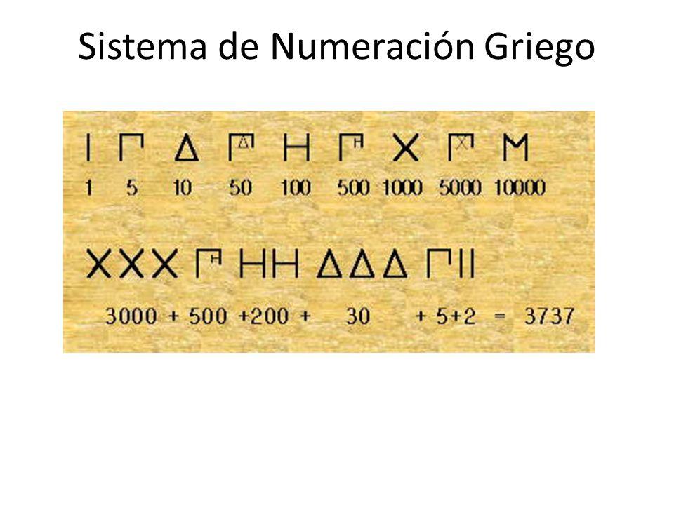 Sistema de Numeración Griego