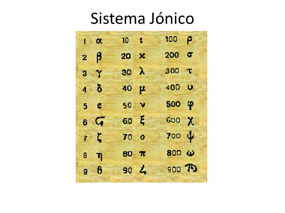 Sistemas Híbridos En estos sistemas se combina el principio aditivo con el multiplicativo.