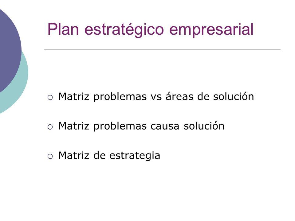 Plan estratégico empresarial Matriz problemas vs áreas de solución Matriz problemas causa solución Matriz de estrategia