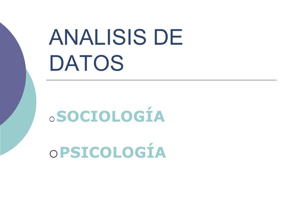 ANALISIS DE DATOS SOCIOLOGÍA PSICOLOGÍA