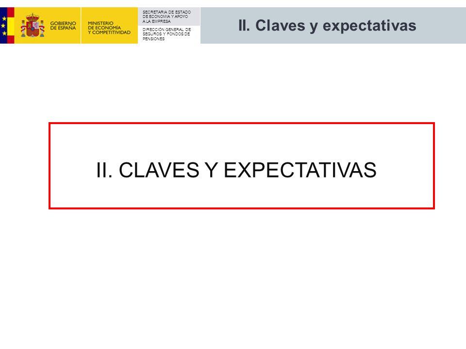 SECRETARIA DE ESTADO DE ECONOMIA Y APOYO A LA EMPRESA DIRECCIÓN GENERAL DE SEGUROS Y FONDOS DE PENSIONES II. Claves y expectativas II. CLAVES Y EXPECT