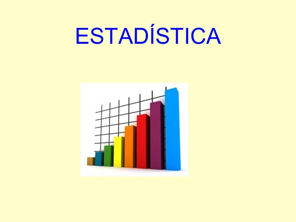 DIAGRAMA DE SECTORES Se utiliza para variables discretas y continuas.