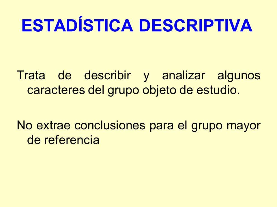 ESTADÍSTICA INFERENCIAL Trabaja con muestras y pretende inferir características para todo el grupo de referencia.
