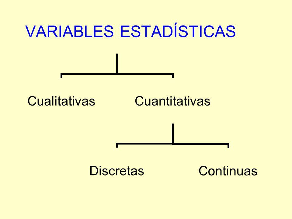 VARIABLES ESTADÍSTICAS CualitativasCuantitativas DiscretasContinuas