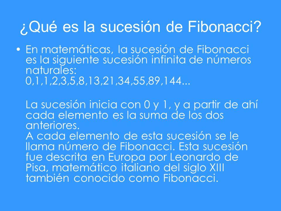 ¿Qué es la sucesión de Fibonacci? En matemáticas, la sucesión de Fibonacci es la siguiente sucesión infinita de números naturales: 0,1,1,2,3,5,8,13,21