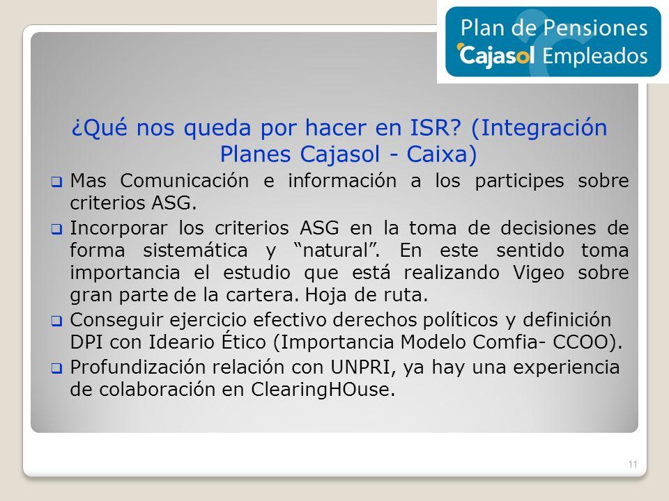 ¿Qué nos queda por hacer en ISR? (Integración Planes Cajasol - Caixa) Mas Comunicación e información a los participes sobre criterios ASG. Incorporar