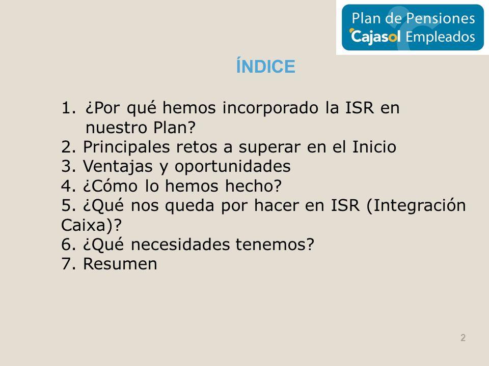 ÍNDICE 1.¿Por qué hemos incorporado la ISR en nuestro Plan? 2. Principales retos a superar en el Inicio 3. Ventajas y oportunidades 4. ¿Cómo lo hemos