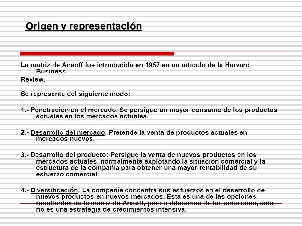 La matriz de Ansoff fue introducida en 1957 en un artículo de la Harvard Business Review. Se representa del siguiente modo: 1.- Penetración en el merc