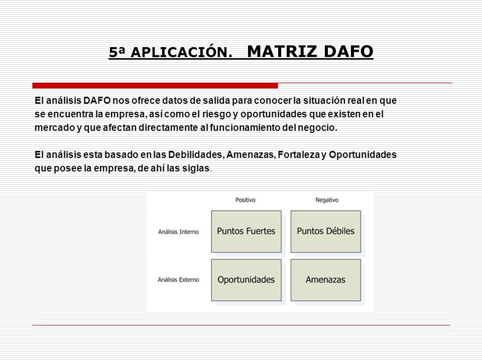5ª APLICACIÓN. MATRIZ DAFO El análisis DAFO nos ofrece datos de salida para conocer la situación real en que se encuentra la empresa, así como el ries