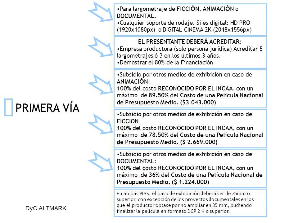DyC.ALTMARK Plan de Fomento - 2010 Para 1 º y 2 º Largometraje Para Cortometraje Digital Para Historias Breves Para pel í culas filmadas y no encuadradas en la normativa del INCAA.