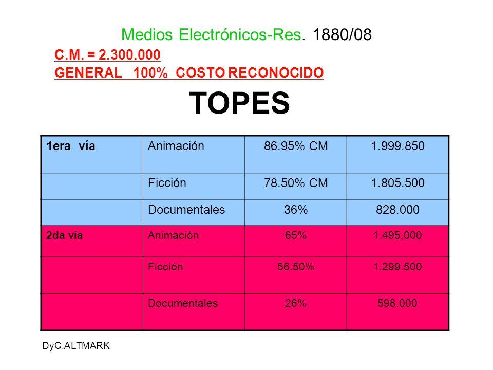 DyC.ALTMARK Medios Electrónicos-Res. 1880/08 C.M. = 2.300.000 GENERAL 100% COSTO RECONOCIDO TOPES 1era víaAnimación86.95% CM1.999.850 Ficción78.50% CM