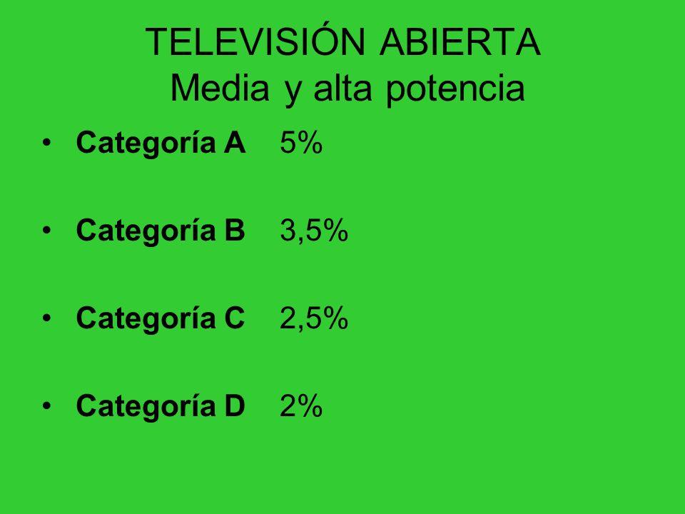 TELEVISIÓN ABIERTA Media y alta potencia Categoría A 5% Categoría B 3,5% Categoría C 2,5% Categoría D 2%