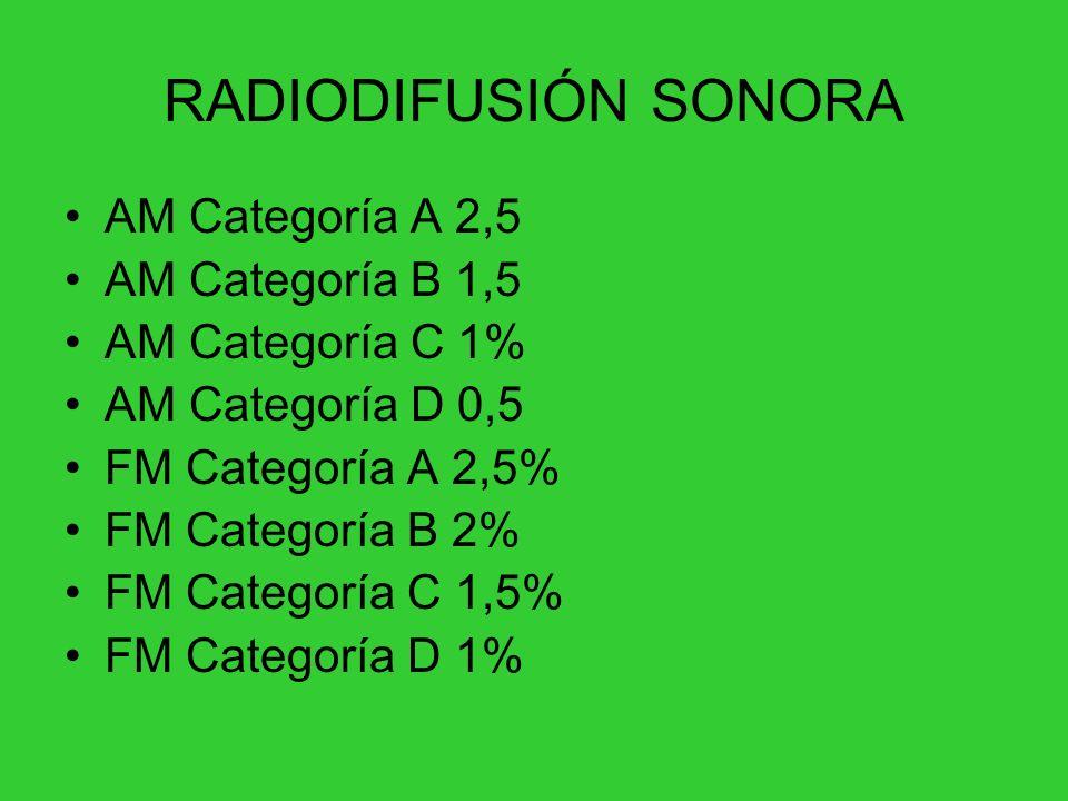 RADIODIFUSIÓN SONORA AM Categoría A 2,5 AM Categoría B 1,5 AM Categoría C 1% AM Categoría D 0,5 FM Categoría A 2,5% FM Categoría B 2% FM Categoría C 1