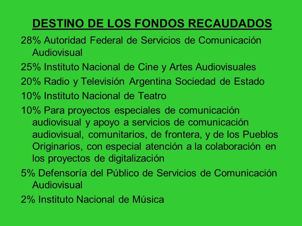 DESTINO DE LOS FONDOS RECAUDADOS 28% Autoridad Federal de Servicios de Comunicación Audiovisual 25% Instituto Nacional de Cine y Artes Audiovisuales 2