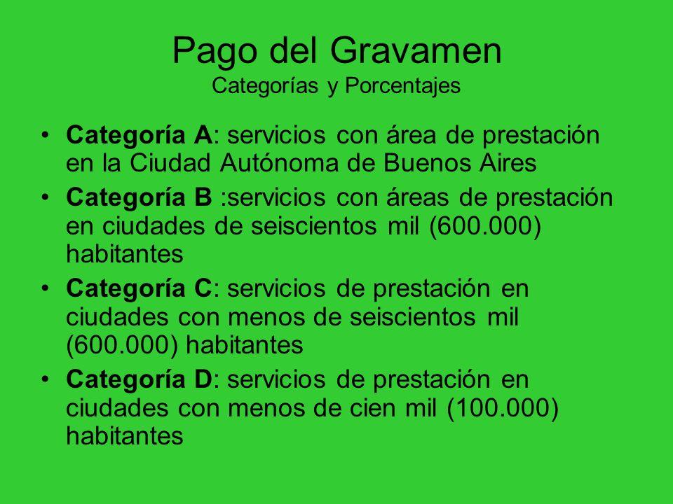 Pago del Gravamen Categorías y Porcentajes Categoría A: servicios con área de prestación en la Ciudad Autónoma de Buenos Aires Categoría B :servicios