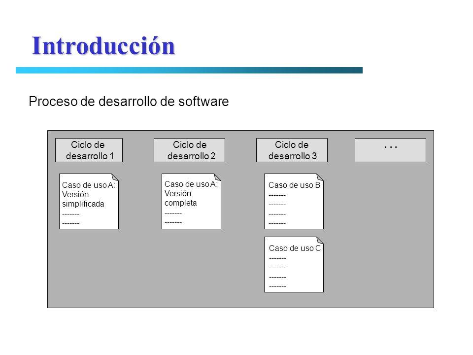 Introducción Proceso de desarrollo de software Ciclo de Ciclo de Ciclo de... desarrollo 1 desarrollo 2 desarrollo 3 Caso de uso A: Versión simplificad