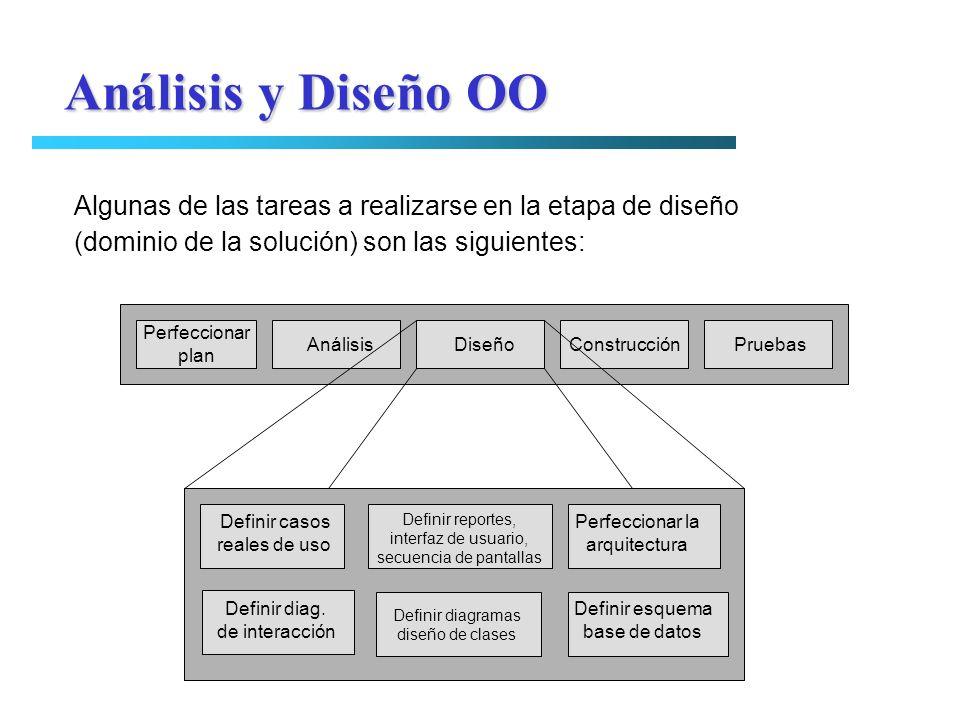 Análisis y Diseño OO Perfeccionar plan Análisis Diseño Construcción Pruebas Definir casos reales de uso Definir reportes, interfaz de usuario, secuenc