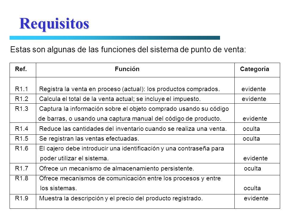 Estas son algunas de las funciones del sistema de punto de venta: Ref. Función Categoría R1.1 Registra la venta en proceso (actual): los productos com