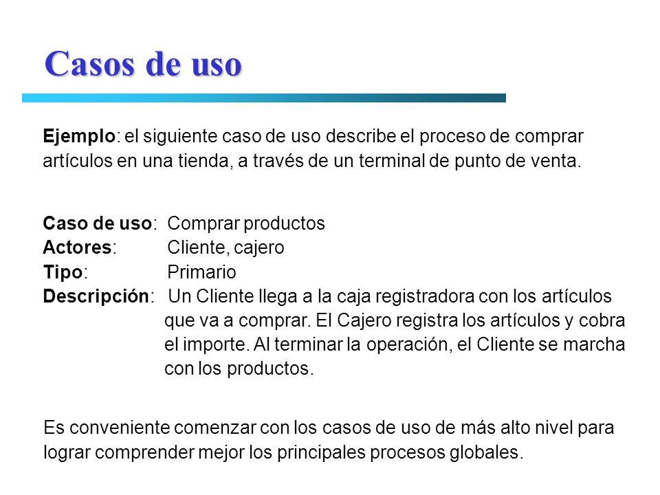 Ejemplo: el siguiente caso de uso describe el proceso de comprar artículos en una tienda, a través de un terminal de punto de venta. Caso de uso: Comp