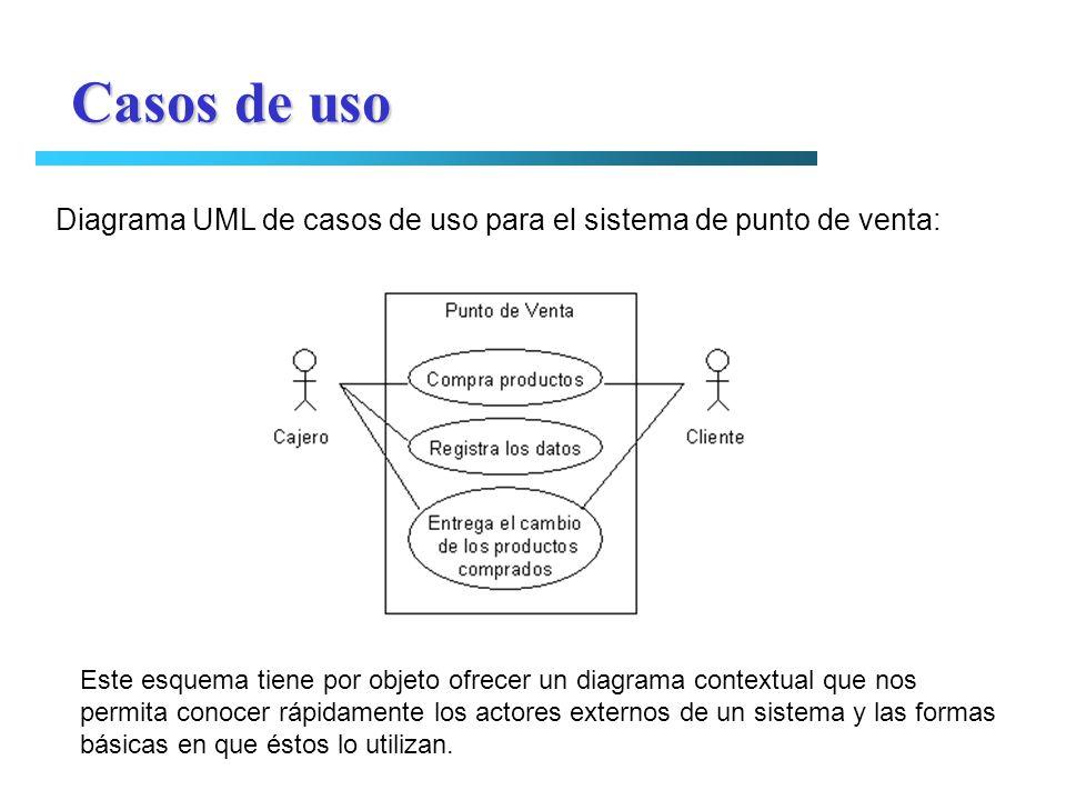 Diagrama UML de casos de uso para el sistema de punto de venta: Este esquema tiene por objeto ofrecer un diagrama contextual que nos permita conocer r