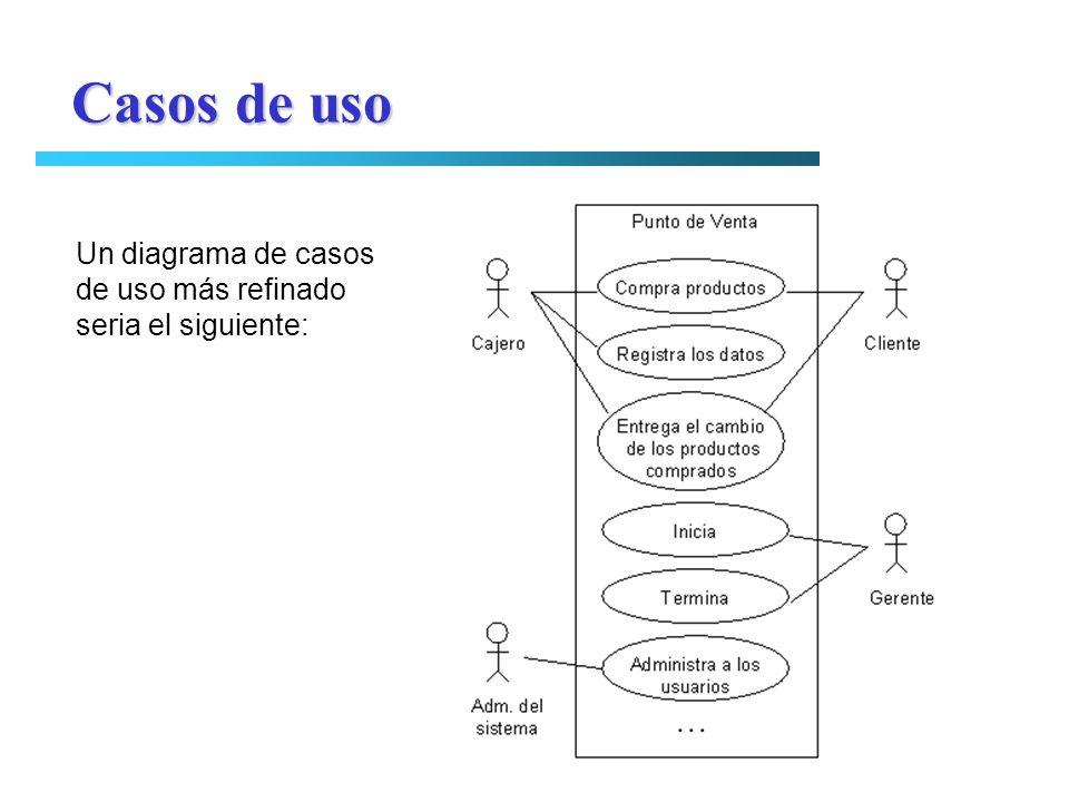 Un diagrama de casos de uso más refinado seria el siguiente: Casos de uso