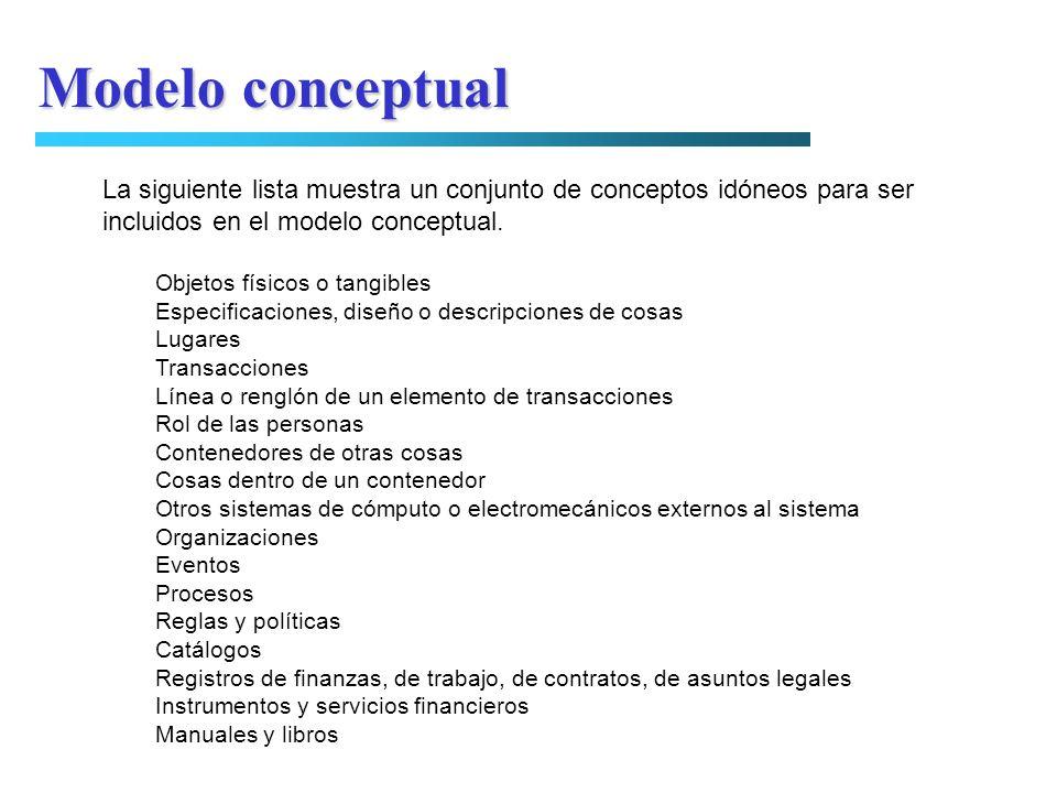 La siguiente lista muestra un conjunto de conceptos idóneos para ser incluidos en el modelo conceptual. Objetos físicos o tangibles Especificaciones,