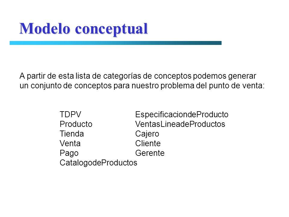 A partir de esta lista de categorías de conceptos podemos generar un conjunto de conceptos para nuestro problema del punto de venta: TDPV Especificaci