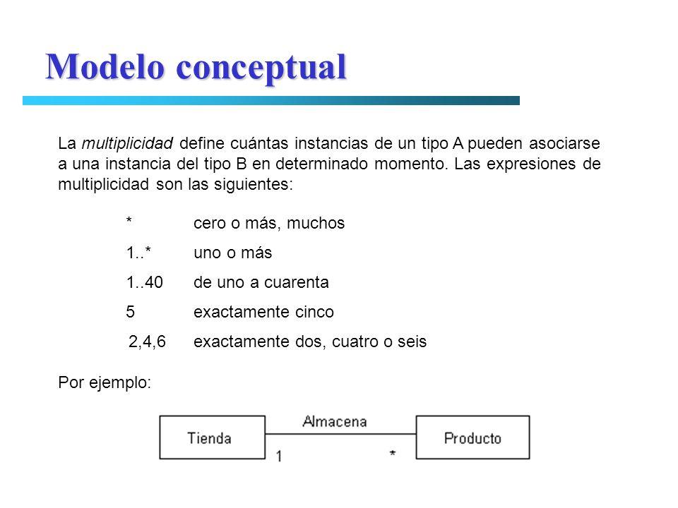 La multiplicidad define cuántas instancias de un tipo A pueden asociarse a una instancia del tipo B en determinado momento. Las expresiones de multipl