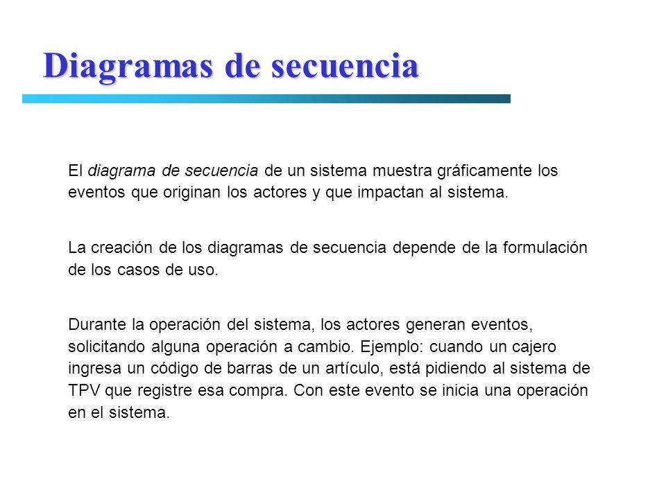 Diagramas de secuencia El diagrama de secuencia de un sistema muestra gráficamente los eventos que originan los actores y que impactan al sistema. La