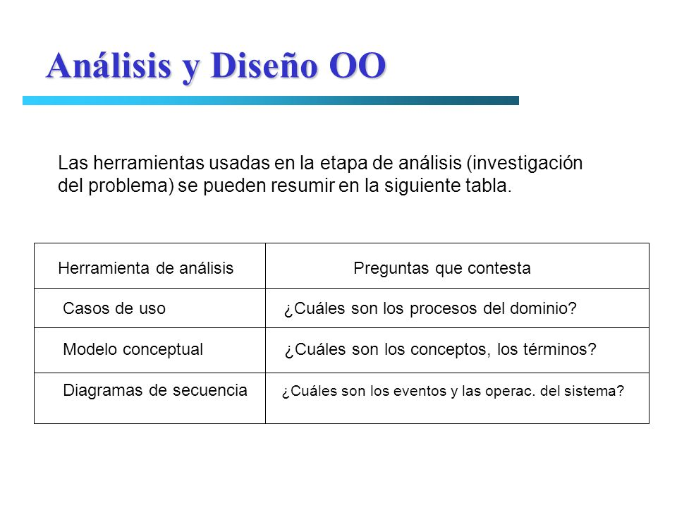 Análisis y Diseño OO Las herramientas usadas en la etapa de análisis (investigación del problema) se pueden resumir en la siguiente tabla. Herramienta