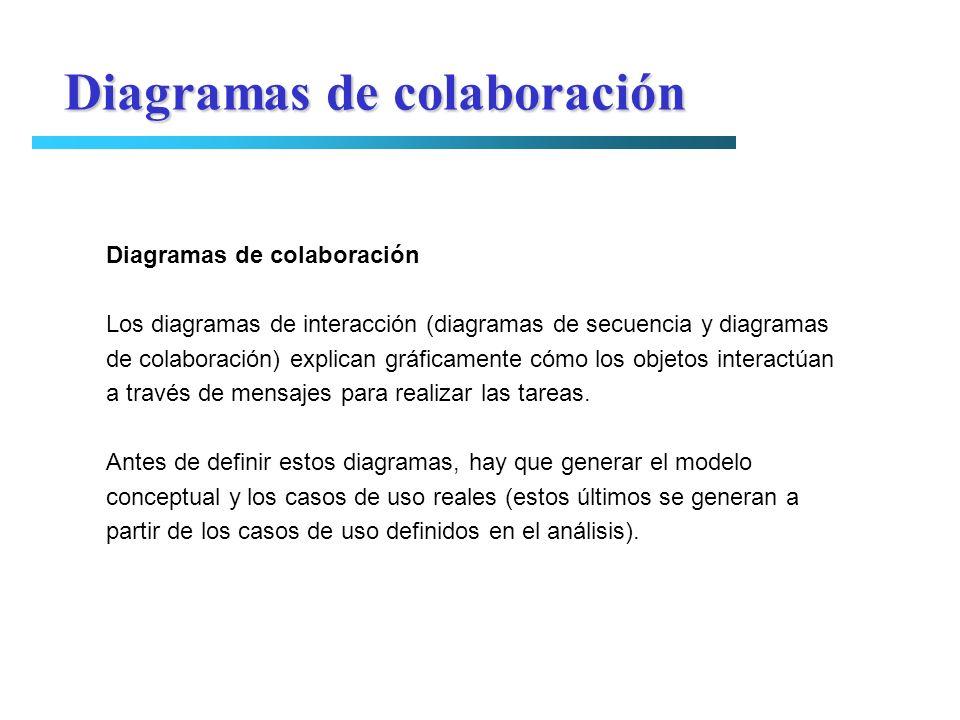 Diagramas de colaboración Los diagramas de interacción (diagramas de secuencia y diagramas de colaboración) explican gráficamente cómo los objetos int