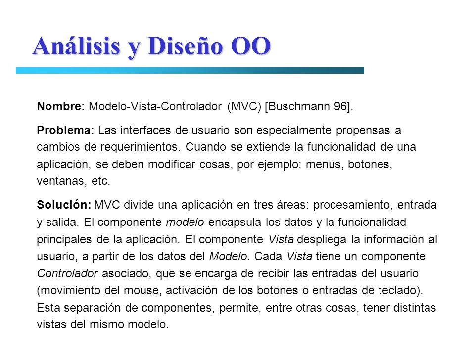 Nombre: Modelo-Vista-Controlador (MVC) [Buschmann 96]. Problema: Las interfaces de usuario son especialmente propensas a cambios de requerimientos. Cu