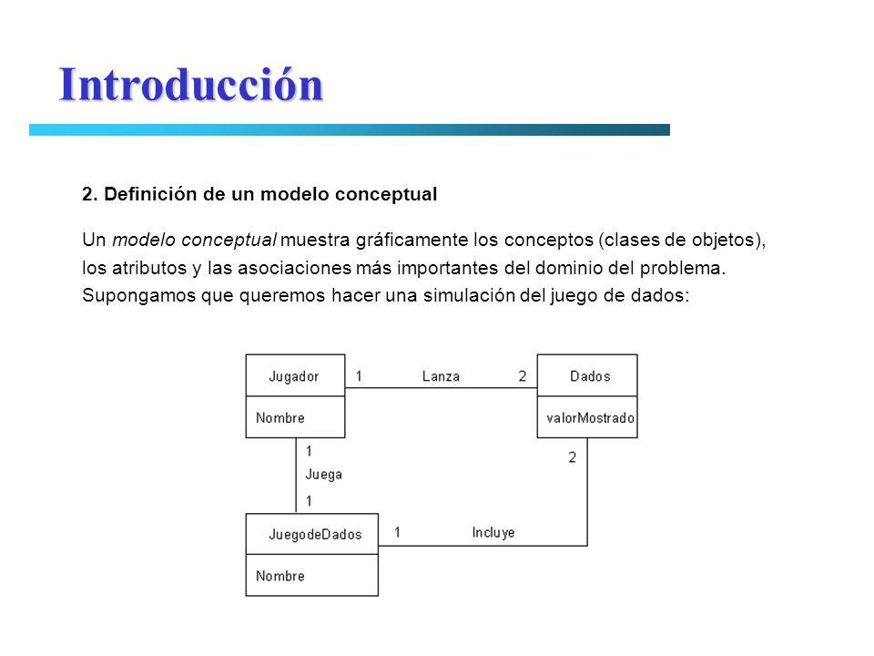 Introducción 2. Definición de un modelo conceptual Un modelo conceptual muestra gráficamente los conceptos (clases de objetos), los atributos y las as