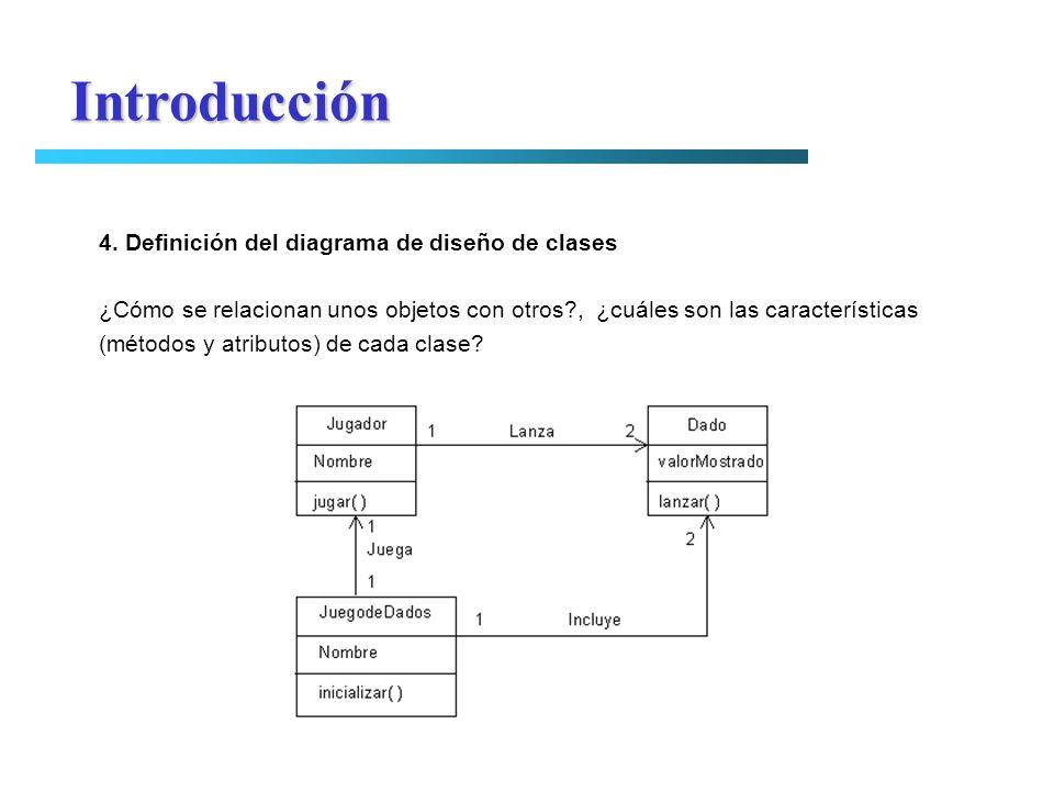 Introducción 4. Definición del diagrama de diseño de clases ¿Cómo se relacionan unos objetos con otros?, ¿cuáles son las características (métodos y at
