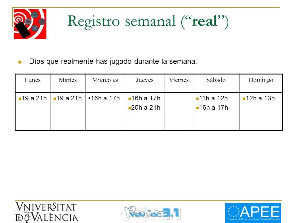Registro semanal (real) LunesMartesMiércolesJuevesViernesSábadoDomingo 19 a 21h 16h a 17h 20h a 21h 11h a 12h 16h a 17h 12h a 13h Días que realmente h