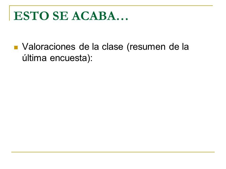 ESTO SE ACABA… Valoraciones de la clase (resumen de la última encuesta):