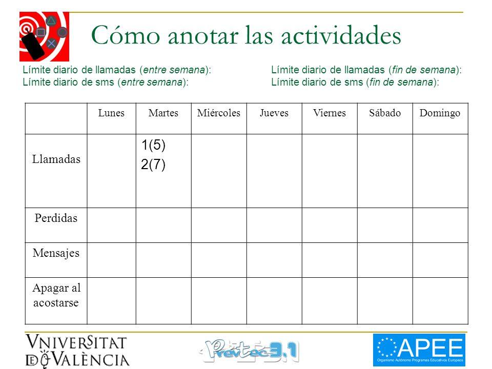 Cómo anotar las actividades LunesMartesMiércolesJuevesViernesSábadoDomingo Llamadas 1(5) 2(7) Perdidas Mensajes Apagar al acostarse Límite diario de l