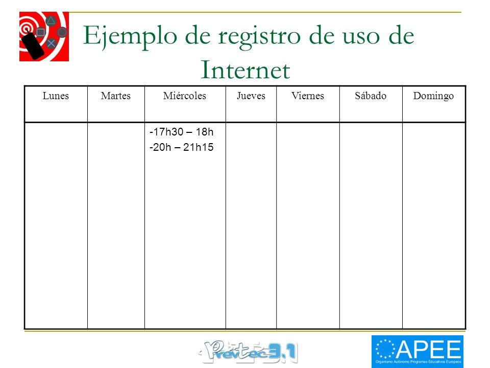 Ejemplo de registro de uso de Internet LunesMartesMiércolesJuevesViernesSábadoDomingo -17h30 – 18h -20h – 21h15