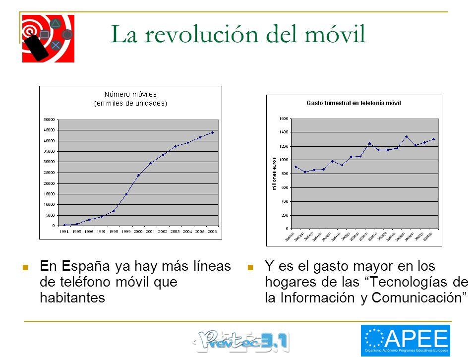 La revolución del móvil En España ya hay más líneas de teléfono móvil que habitantes Y es el gasto mayor en los hogares de las Tecnologías de la Infor