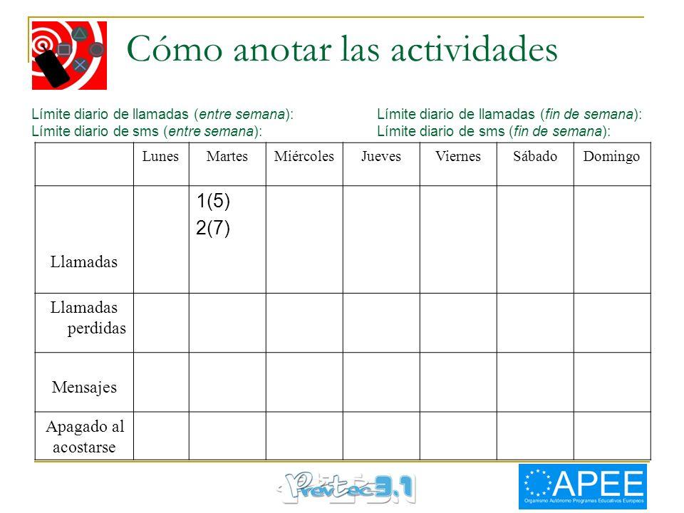 Cómo anotar las actividades LunesMartesMiércolesJuevesViernesSábadoDomingo Llamadas 1(5) 2(7) Llamadas perdidas Mensajes Apagado al acostarse Límite d