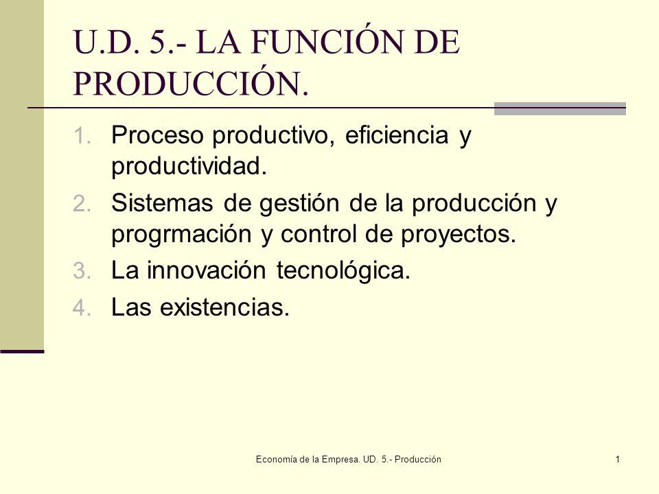 Economía de la Empresa. UD. 5.- Producción1 U.D. 5.- LA FUNCIÓN DE PRODUCCIÓN. 1. Proceso productivo, eficiencia y productividad. 2. Sistemas de gesti