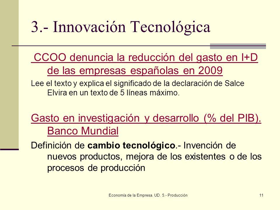 Economía de la Empresa. UD. 5.- Producción11 3.- Innovación Tecnológica CCOO denuncia la reducción del gasto en I+D de las empresas españolas en 2009