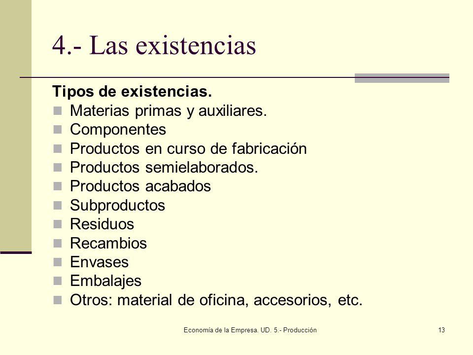 Economía de la Empresa. UD. 5.- Producción13 4.- Las existencias Tipos de existencias. Materias primas y auxiliares. Componentes Productos en curso de