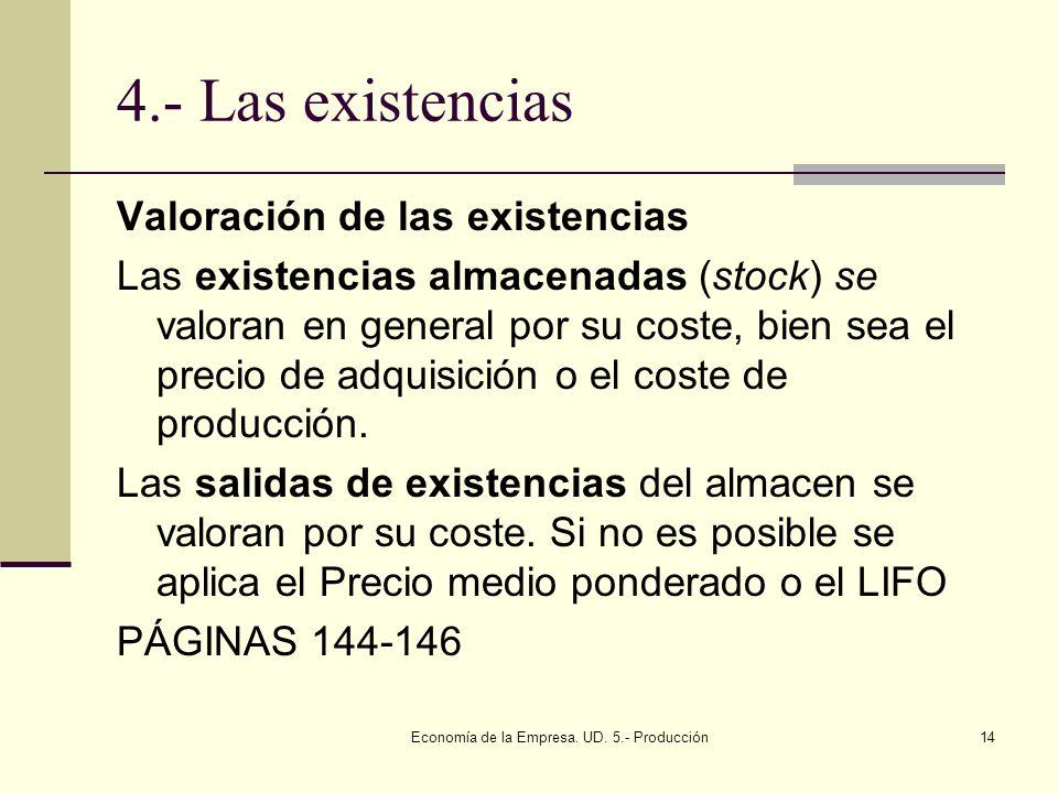 Economía de la Empresa. UD. 5.- Producción14 4.- Las existencias Valoración de las existencias Las existencias almacenadas (stock) se valoran en gener