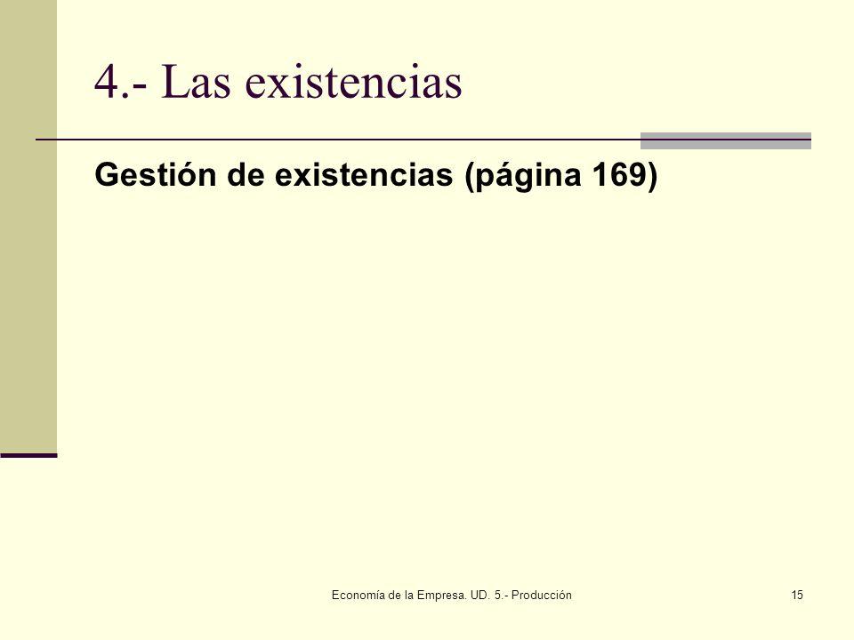 Economía de la Empresa. UD. 5.- Producción15 4.- Las existencias Gestión de existencias (página 169)