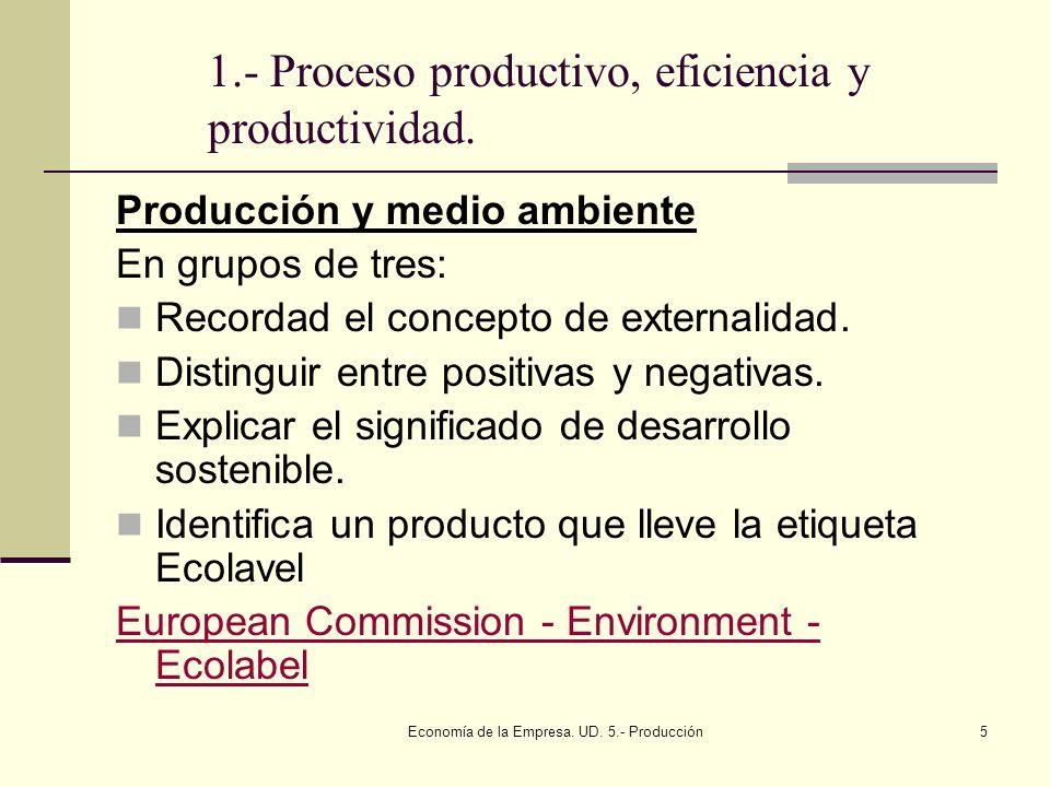 Economía de la Empresa. UD. 5.- Producción5 1.- Proceso productivo, eficiencia y productividad. Producción y medio ambiente En grupos de tres: Recorda