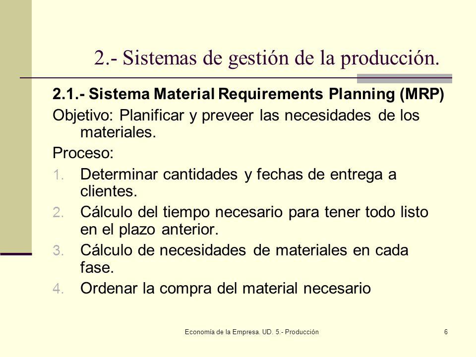 Economía de la Empresa. UD. 5.- Producción6 2.- Sistemas de gestión de la producción. 2.1.- Sistema Material Requirements Planning (MRP) Objetivo: Pla